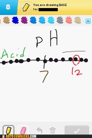 base,basic,Chemistry,draw something,science