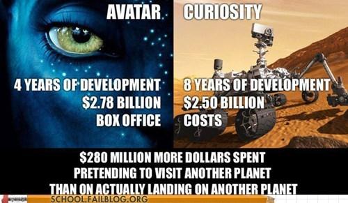 Avatar,curiosity,mars rover,Money Well Spent