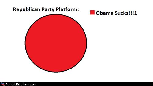 obama,Pie Chart,platform,rnc,sucks
