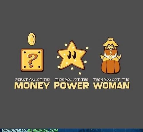 mario,money,peach,power,star,women