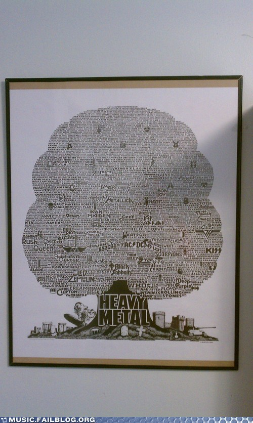 The Tree of Heavy Metal