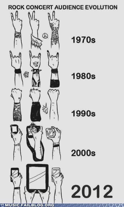 evolution,rock concerts