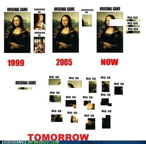 annoying,DLC,future of gaming,mona lisa