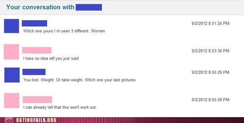 confusing,dating sites,give weight,grammar,take weight