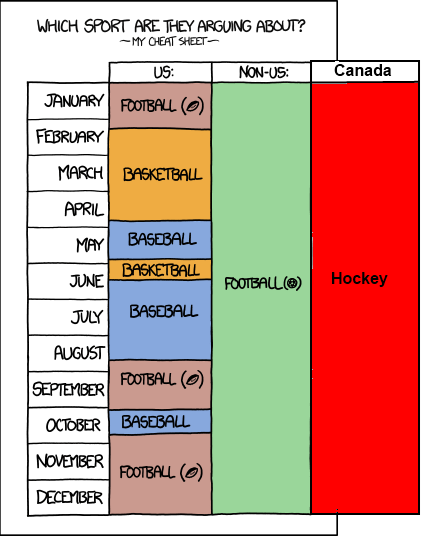 Replotted: All They Talk About in Canada