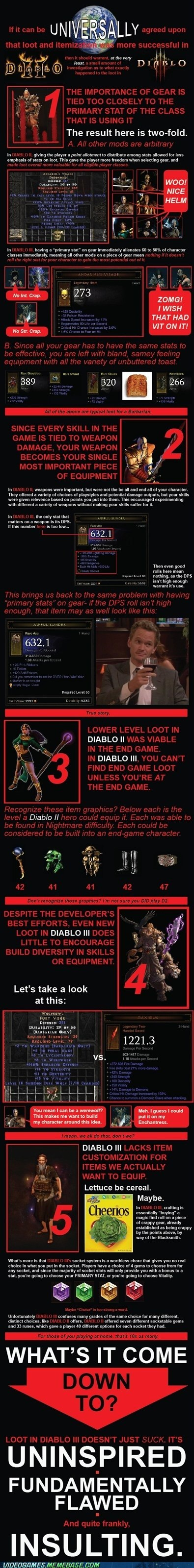 Problems With Diablo III's Loot