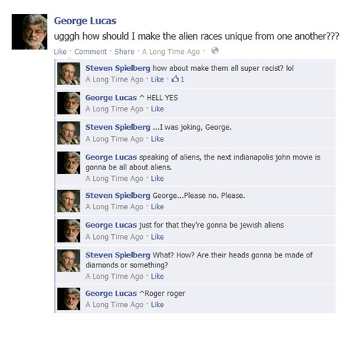 How George Lucas Gets Ideas of the Day
