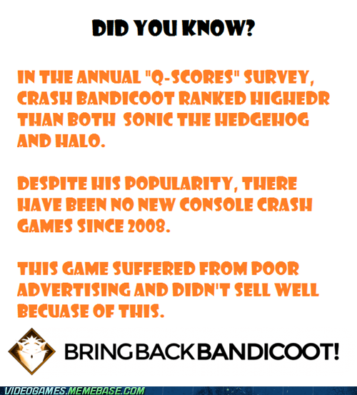 Bring Back the Bandicoot!
