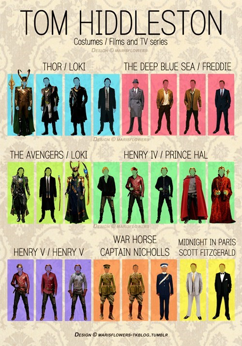 The Roles of Tom Hiddleston