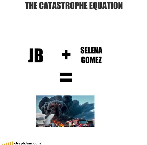 THE CATASTROPHE EQUATION