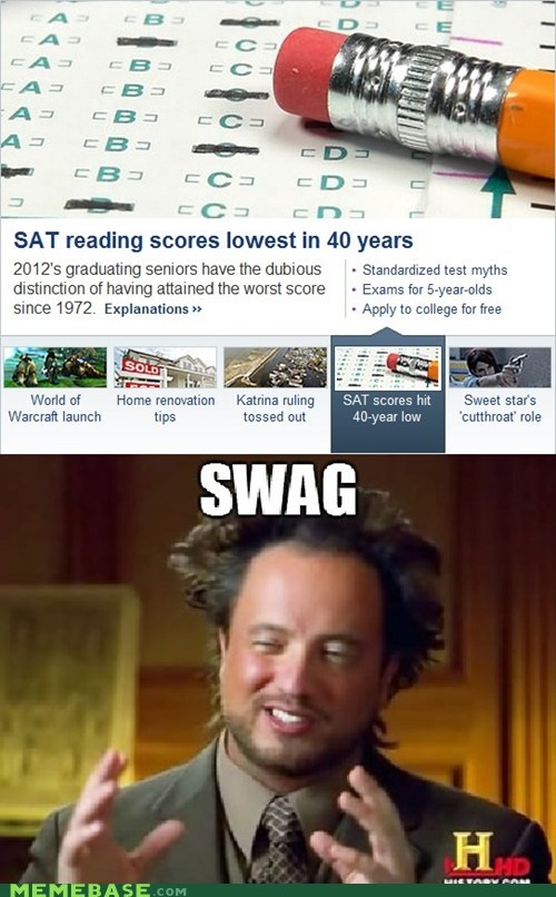 Swag Aptitude Test