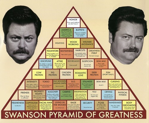 Ron Swanson's Pyramid Of Greatness of the Day