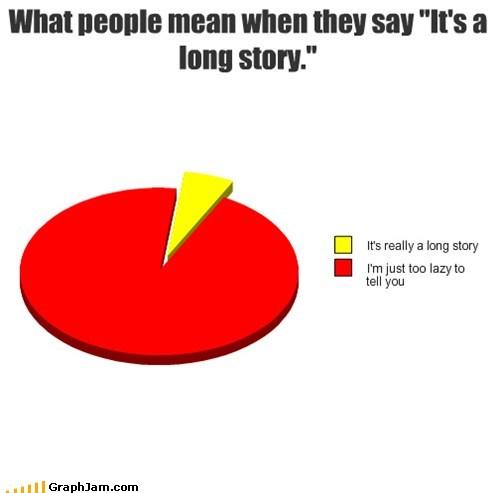 Pie Chart,long story,laziness,boring