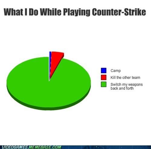 counter strike,Chart,PC
