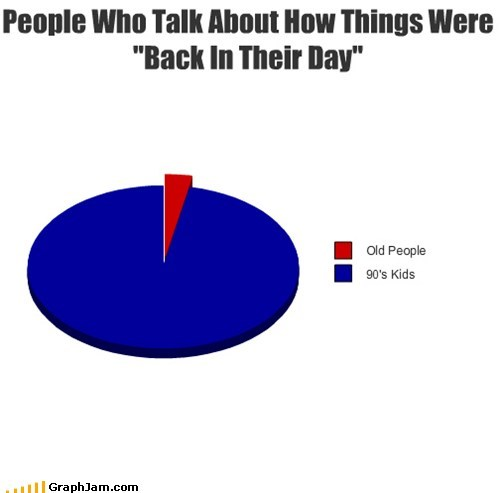 ancient,Pie Chart,back in my day,90s kids