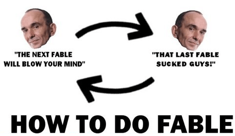 Circle of Fable