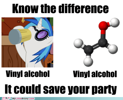 Vinyl Alcohol: Know the Difference