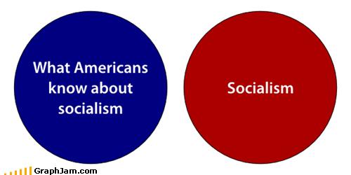 venn diagram,socialism,politics,murica,usa,communism