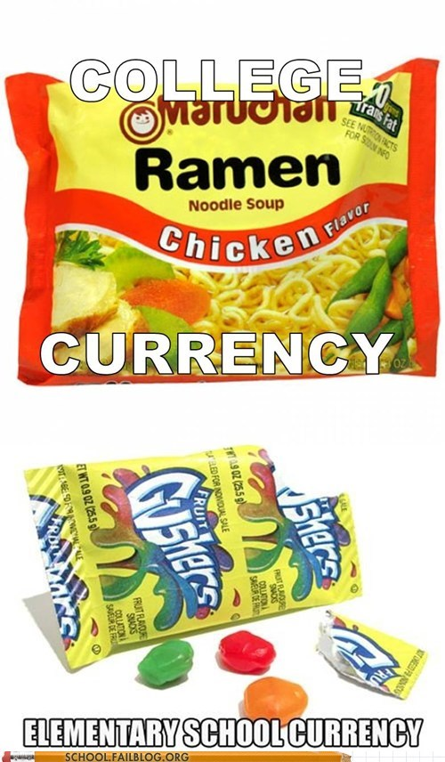gas money,college currency,elementary school currency,gushers,ramen