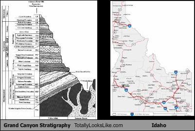 Grand Canyon Stratigraphy Totally Looks Like Idaho