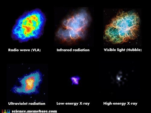 What Astronomers See Through Different Telescopes