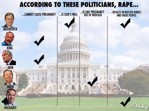 According to These Politicians...