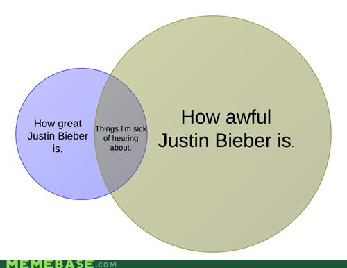 complaining,venn diagram,fans,justin bieber