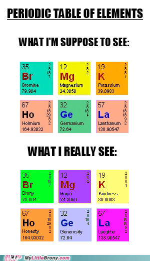 Brony is Best Element