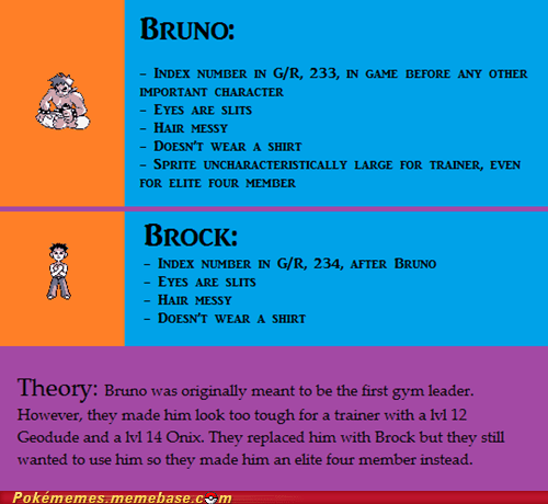 Brock and Bruno Theory
