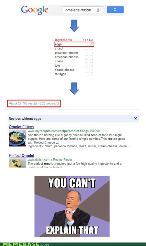 you-cant-explain-that,eggs,omelette,google