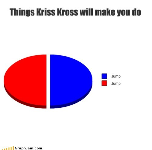 Things Kriss Kross will make you do