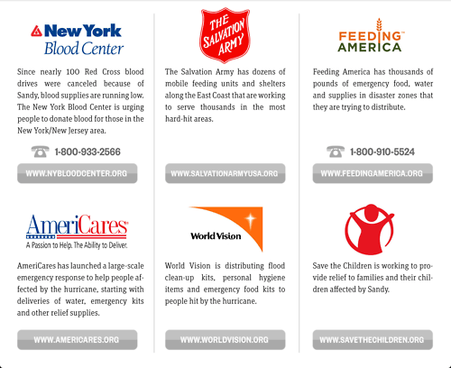 charity,suggestions,help,giving blood,hurricane sandy