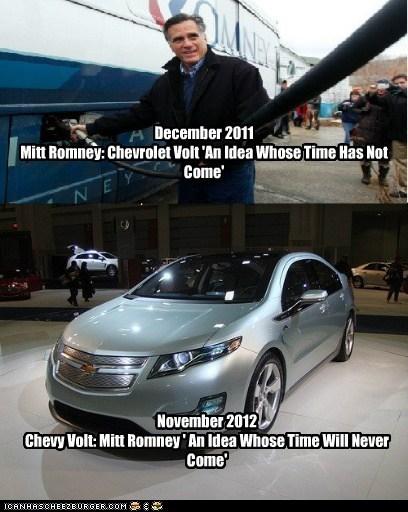 Romney vs Volt