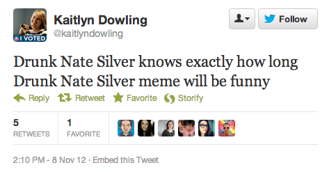 Drunk Nate Silver Can Even Predict His Own Meme Lifespan