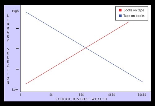 Rich Schools vs. My School