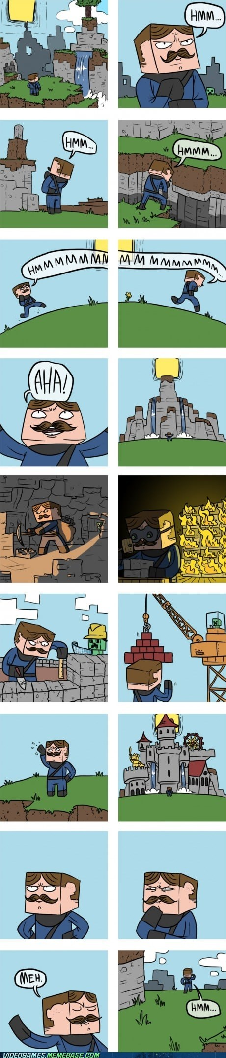 Minecraft in a Nutshell