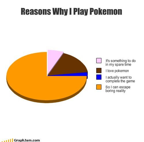 Reasons Why I Play Pokemon