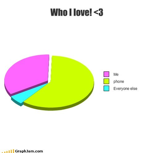 Who I love! <3