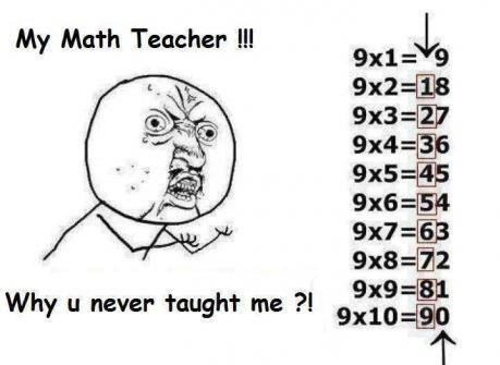 trickery,multiplication,teachers,math,times tables
