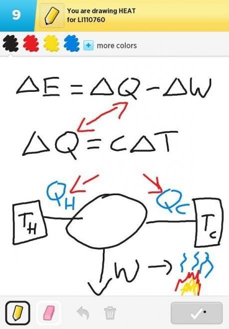 Heat,draw something,science