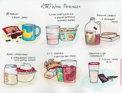 Your Handy Guide to Wine Pairings