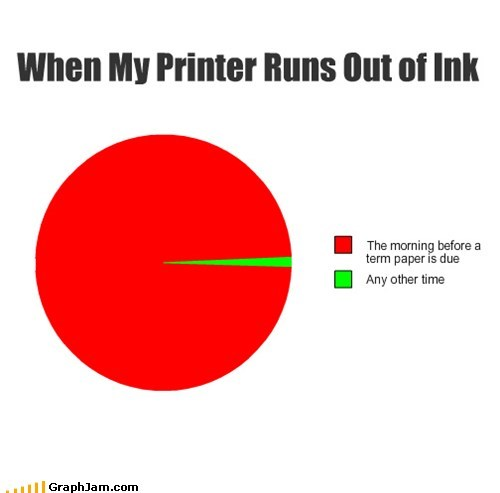 When My Printer Runs Out of Ink