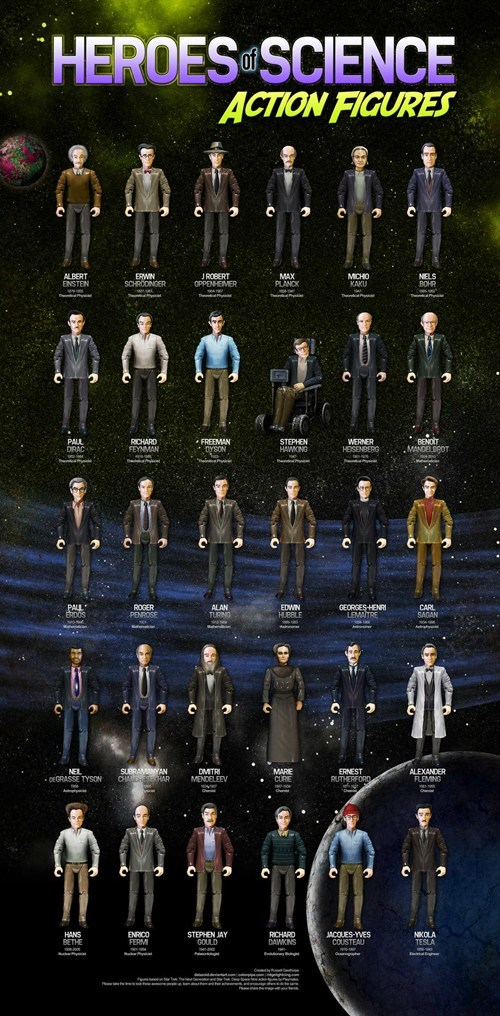 Shut Up and Take My Money of the Day: Heroes of Science Action Figures