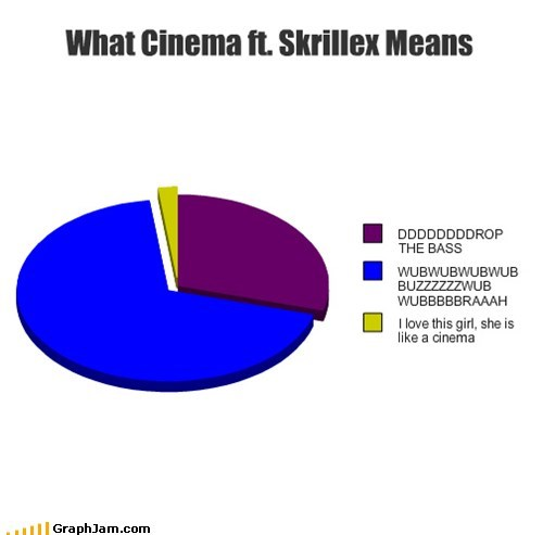 What Cinema ft. Skrillex Means