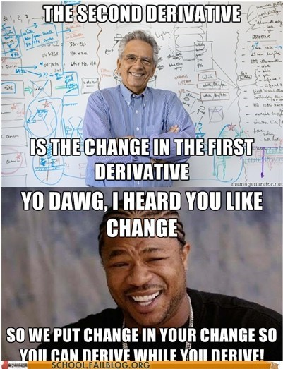 Yo Dawg I Heard You Like Math