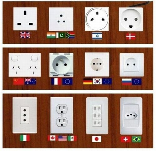 international,power sockets,electric outlets