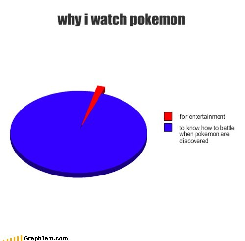 why i watch pokemon