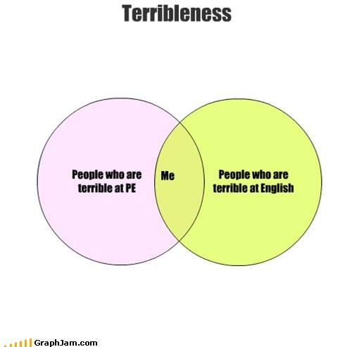 Terribleness