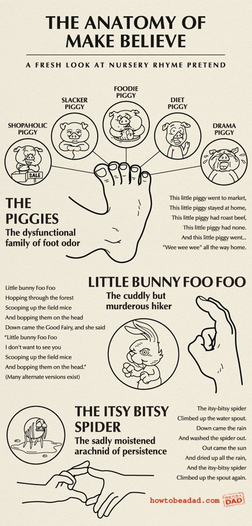 how to be a dad,nursery rhymes,comic