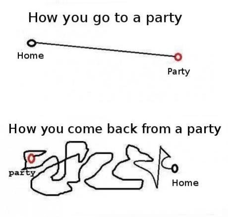 where am i,Party,back,home